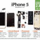 L'iPhone 5 et 4S parmi les smartphones les moins toxiques pour l'environnement