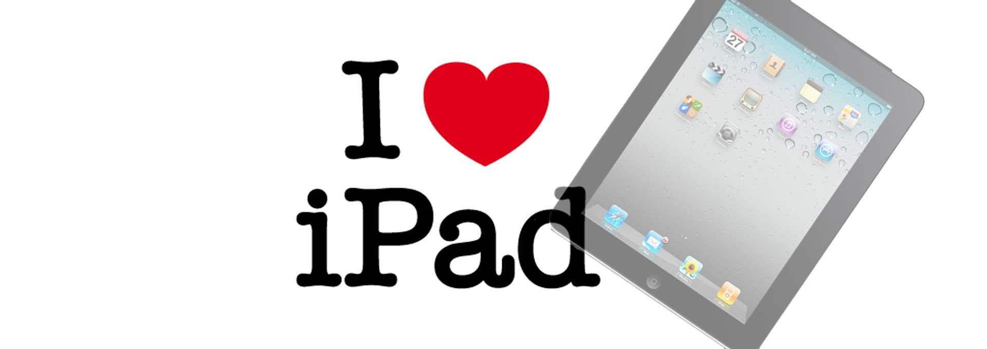 Que font les gens avec leur iPad ?