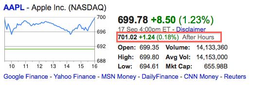 Le cours de l'action Apple a dépassé les 700$