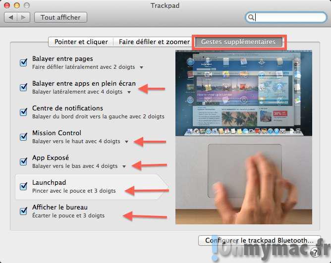 Que faire avec 4 doigts et un Mac ?