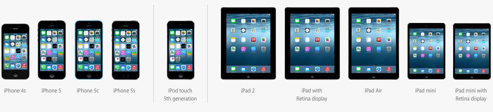 iOS 8: iPhone / iPad / iPod Touch compatibles