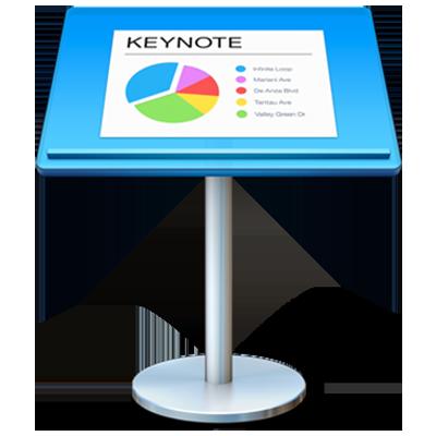 Transformer vos PDF en slides de présentation Keynote sur votre Mac